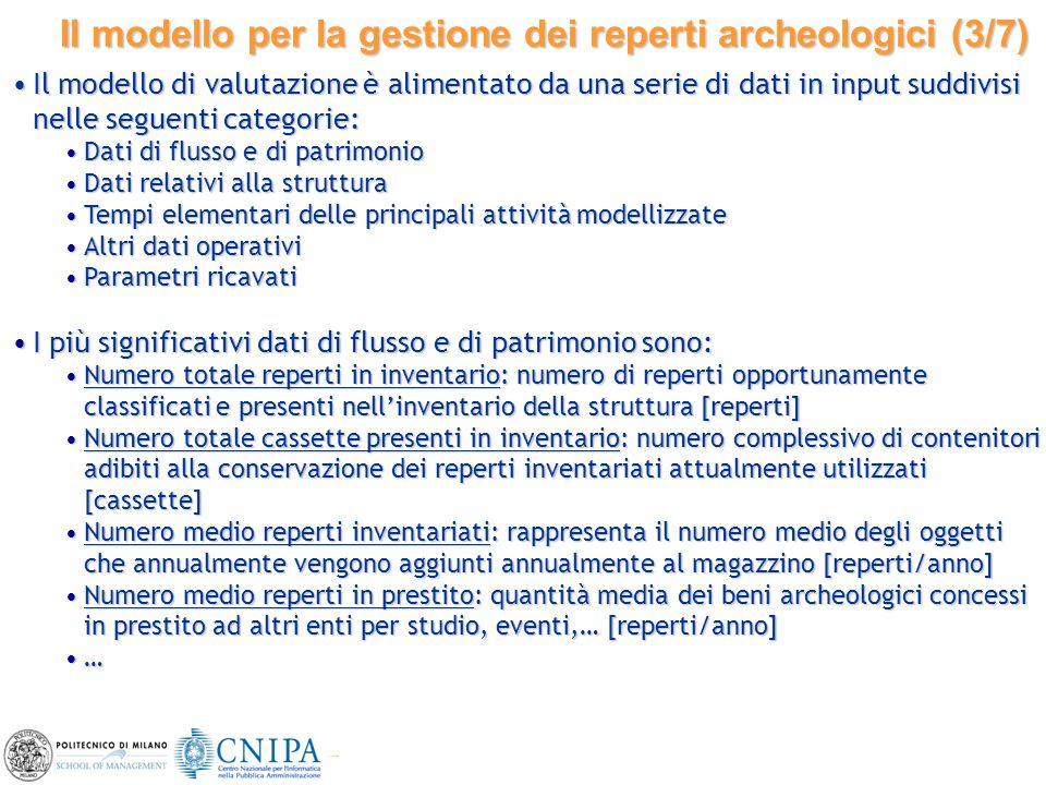 16 Il modello per la gestione dei reperti archeologici (3/7) Il modello di valutazione è alimentato da una serie di dati in input suddivisi nelle segu