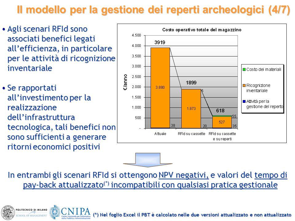 17 Il modello per la gestione dei reperti archeologici (4/7) Agli scenari RFId sono associati benefici legati all'efficienza, in particolare per le at