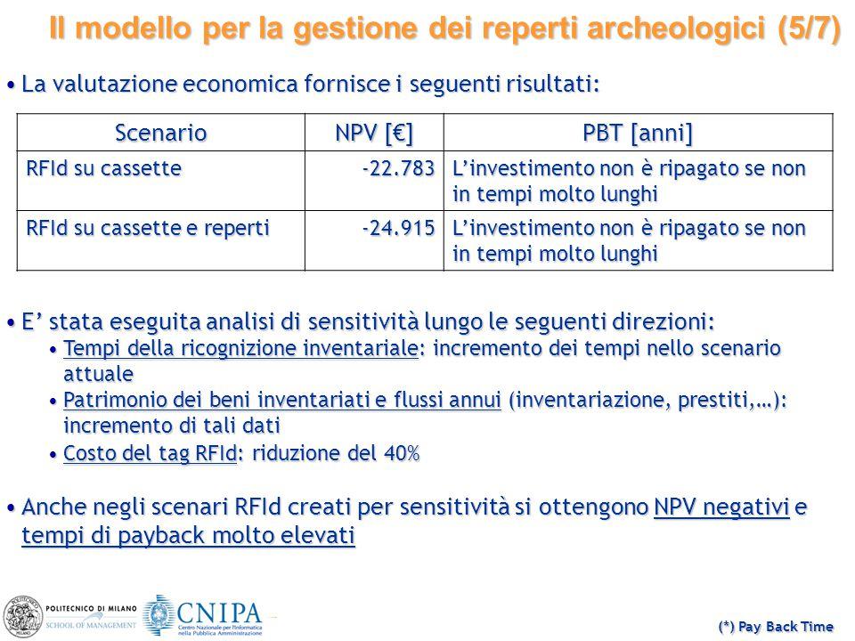 18 Il modello per la gestione dei reperti archeologici (5/7) Scenario NPV [€] PBT [anni] RFId su cassette -22.783 L'investimento non è ripagato se non