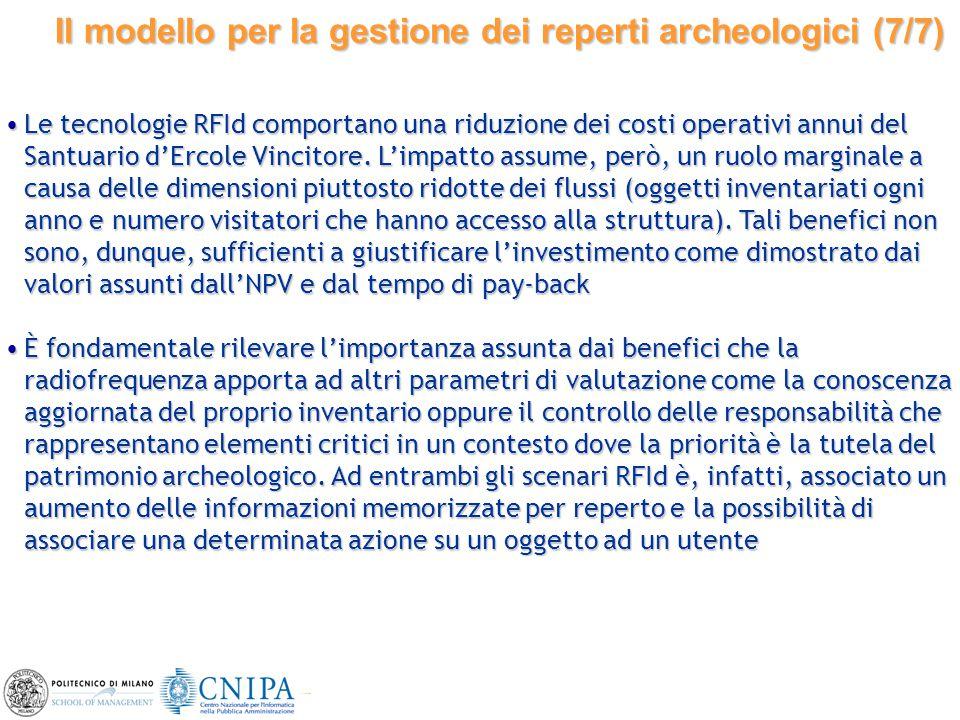 20 Il modello per la gestione dei reperti archeologici (7/7) Le tecnologie RFId comportano una riduzione dei costi operativi annui del Santuario d'Erc
