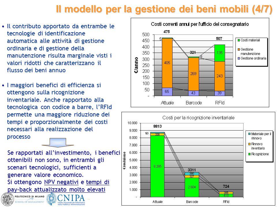 25 Il modello per la gestione dei beni mobili (4/7) Il contributo apportato da entrambe le tecnologie di identificazione automatica alle attività di g