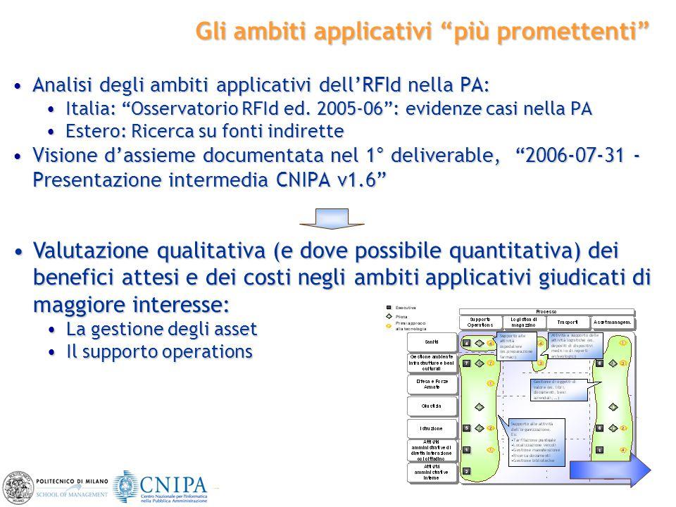 """3 Gli ambiti applicativi """"più promettenti"""" Analisi degli ambiti applicativi dell'RFId nella PA:Analisi degli ambiti applicativi dell'RFId nella PA: It"""