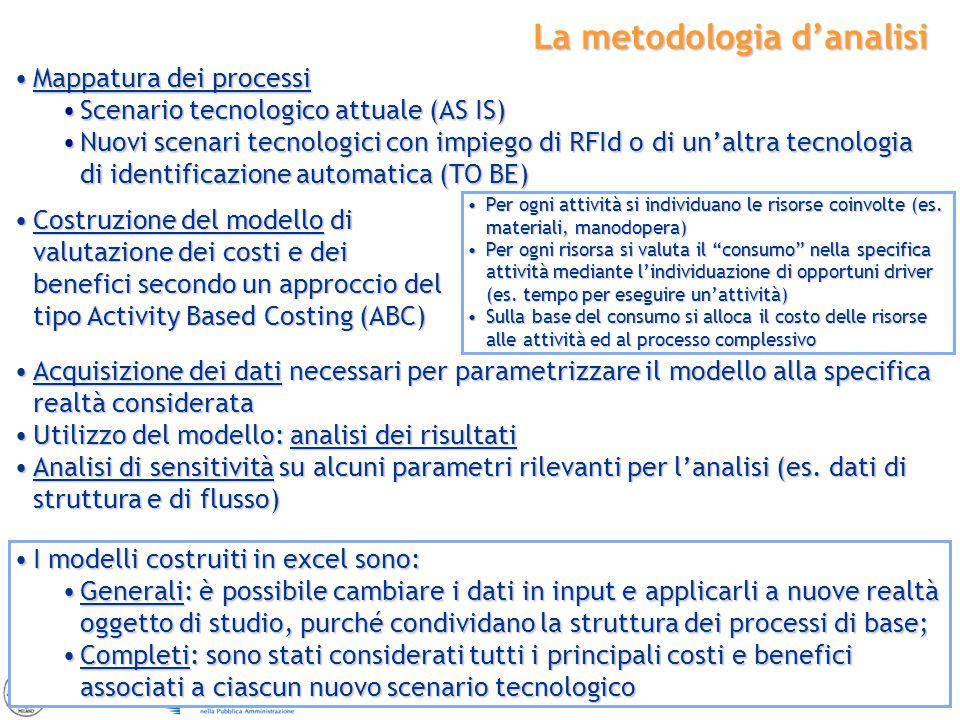 7 La metodologia d'analisi Mappatura dei processiMappatura dei processi Scenario tecnologico attuale (AS IS)Scenario tecnologico attuale (AS IS) Nuovi