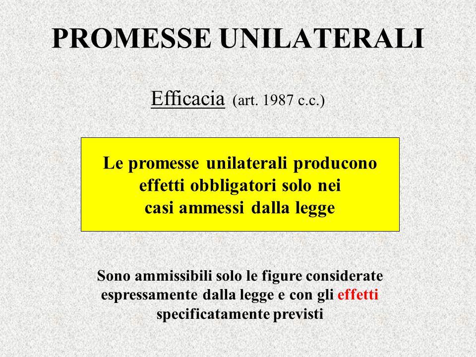 PROMESSE UNILATERALI Efficacia (art. 1987 c.c.) Le promesse unilaterali producono effetti obbligatori solo nei casi ammessi dalla legge Sono ammissibi