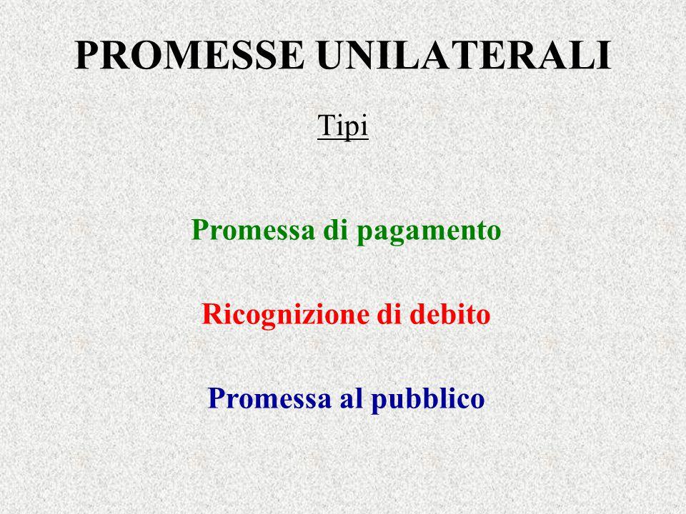 PROMESSE UNILATERALI Tipi Promessa di pagamento Ricognizione di debito Promessa al pubblico