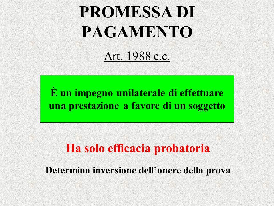 PROMESSA DI PAGAMENTO Art. 1988 c.c. Ha solo efficacia probatoria Determina inversione dell'onere della prova È un impegno unilaterale di effettuare u