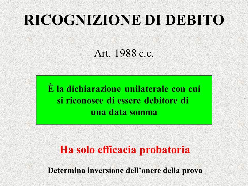 RICOGNIZIONE DI DEBITO Art. 1988 c.c. Ha solo efficacia probatoria Determina inversione dell'onere della prova È la dichiarazione unilaterale con cui