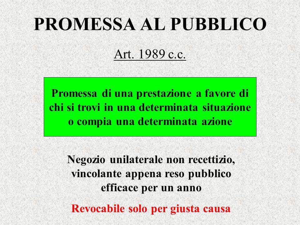 PROMESSA AL PUBBLICO Art. 1989 c.c. Negozio unilaterale non recettizio, vincolante appena reso pubblico efficace per un anno Revocabile solo per giust