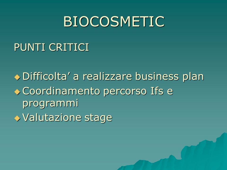 BIOCOSMETIC PUNTI CRITICI  Difficolta' a realizzare business plan  Coordinamento percorso Ifs e programmi  Valutazione stage
