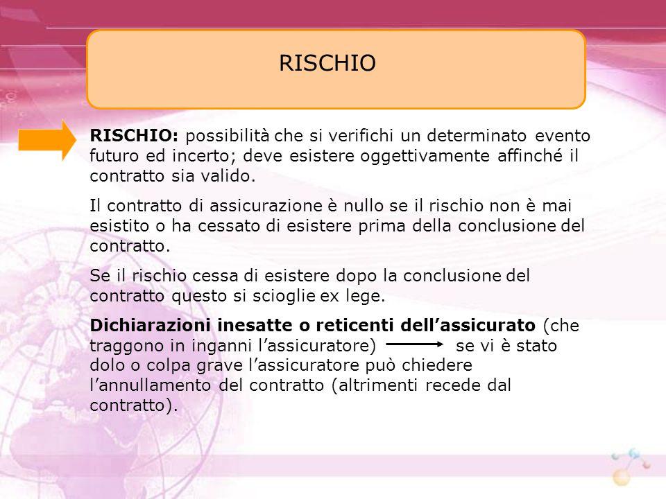 RISCHIO RISCHIO: possibilità che si verifichi un determinato evento futuro ed incerto; deve esistere oggettivamente affinché il contratto sia valido.