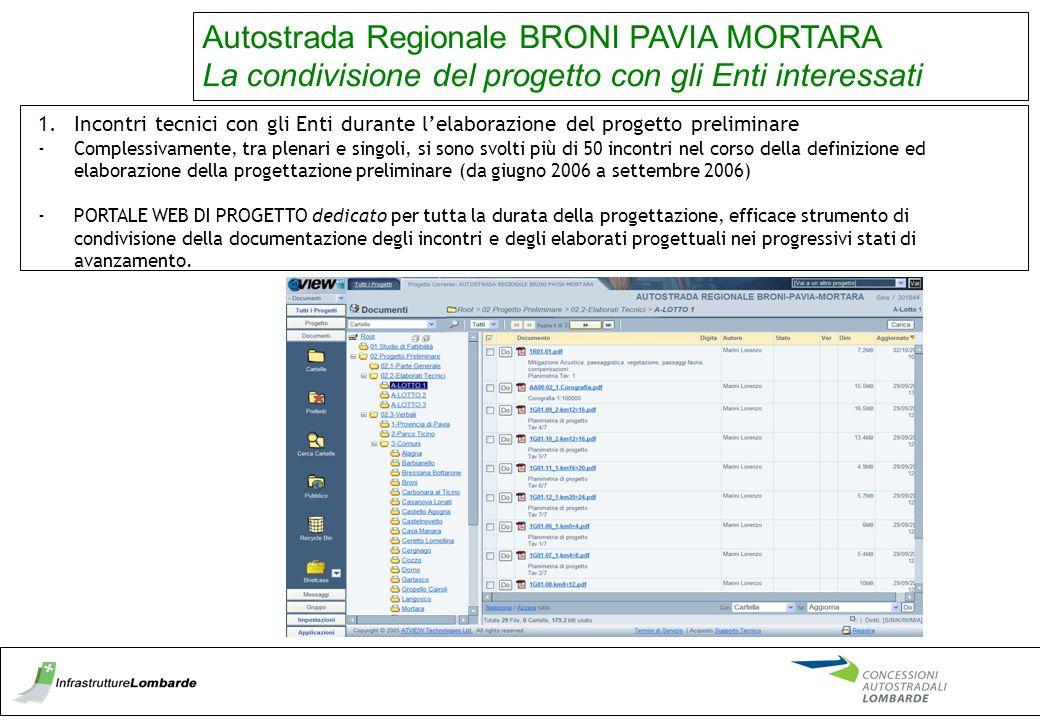 Autostrada Regionale BRONI PAVIA MORTARA La condivisione del progetto con gli Enti interessati 1.Incontri tecnici con gli Enti durante l'elaborazione