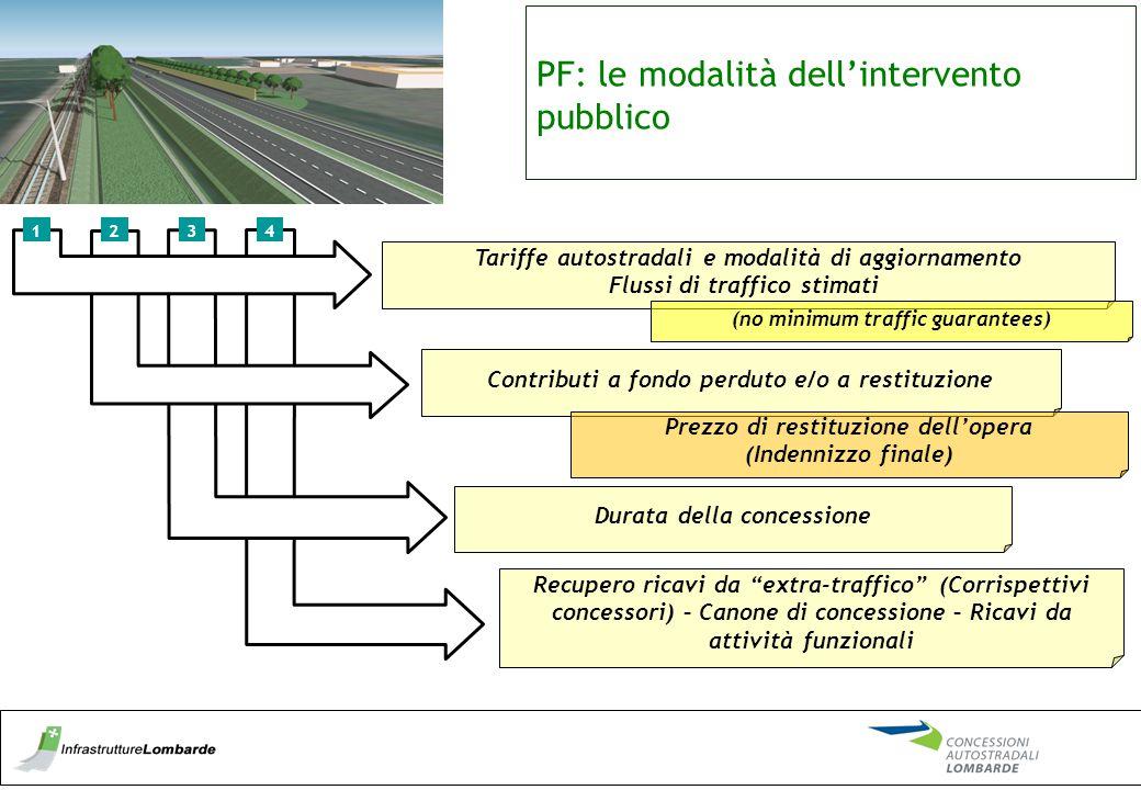 PF: le modalità dell'intervento pubblico Tariffe autostradali e modalità di aggiornamento Flussi di traffico stimati Contributi a fondo perduto e/o a