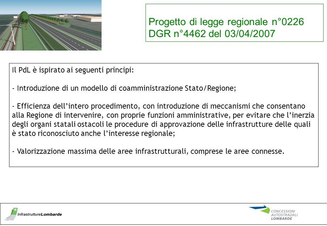Il PdL è ispirato ai seguenti principi: - Introduzione di un modello di coamministrazione Stato/Regione; - Efficienza dell'intero procedimento, con in