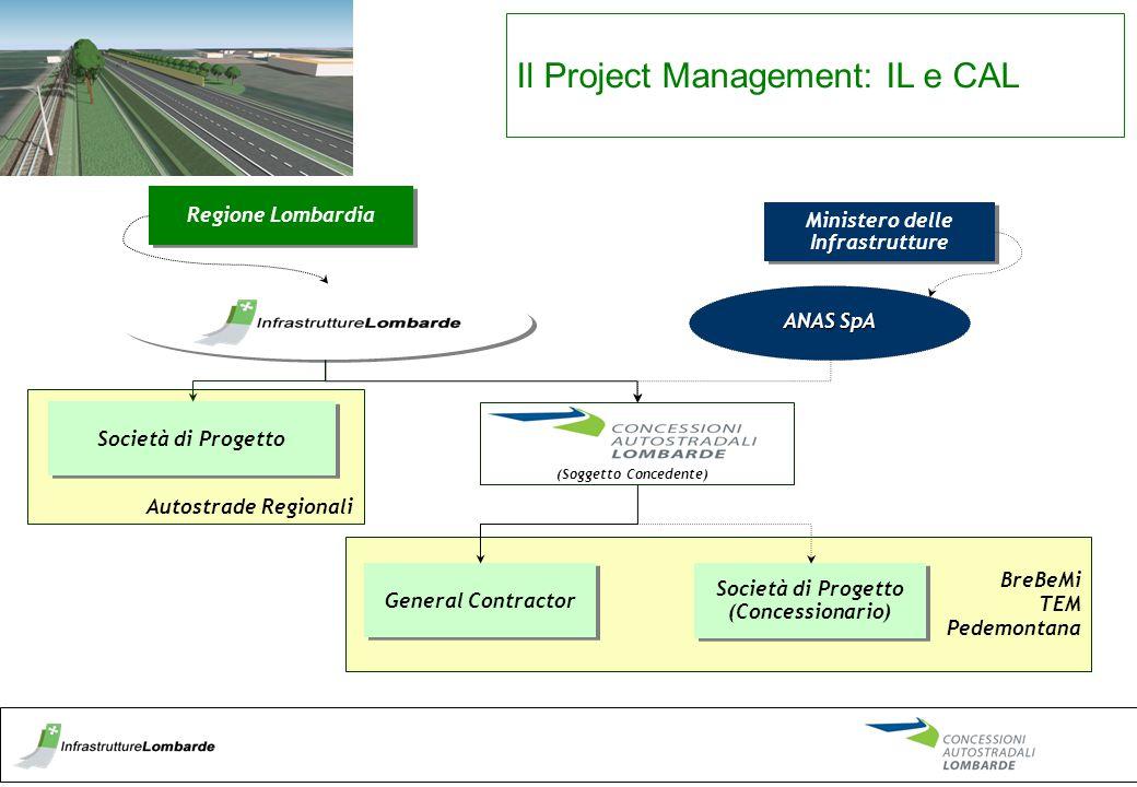 Autostrade Regionali BreBeMi TEM Pedemontana Regione Lombardia Società di Progetto (Concessionario) Infrastrutture Lombarde SpA (Soggetto Concedente)
