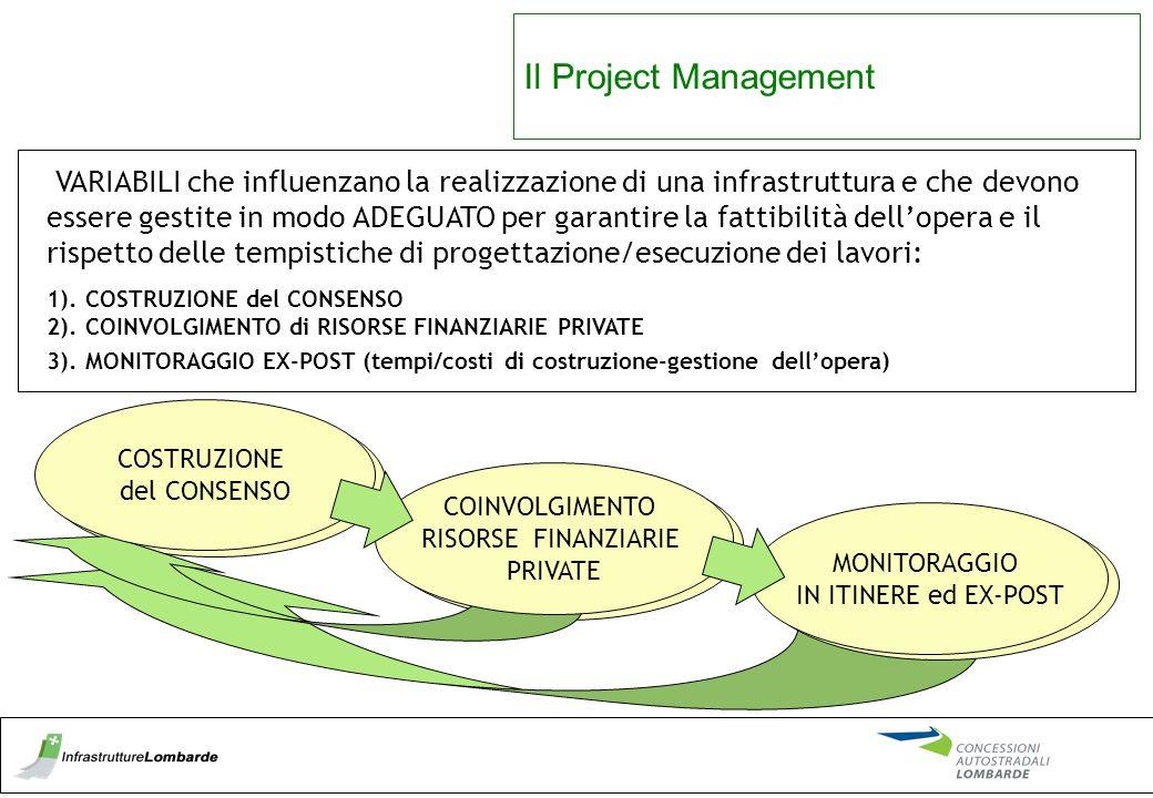 VARIABILI che influenzano la realizzazione di una infrastruttura e che devono essere gestite in modo ADEGUATO per garantire la fattibilità dell'opera