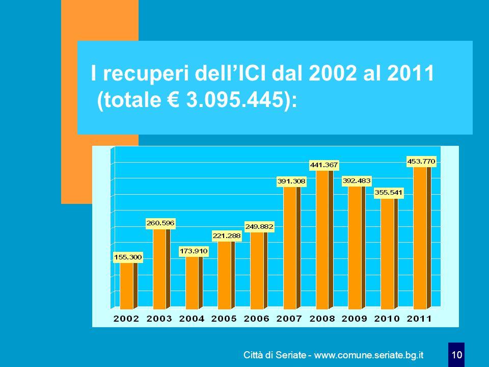 Città di Seriate - www.comune.seriate.bg.it 10 I recuperi dell'ICI dal 2002 al 2011 (totale € 3.095.445):