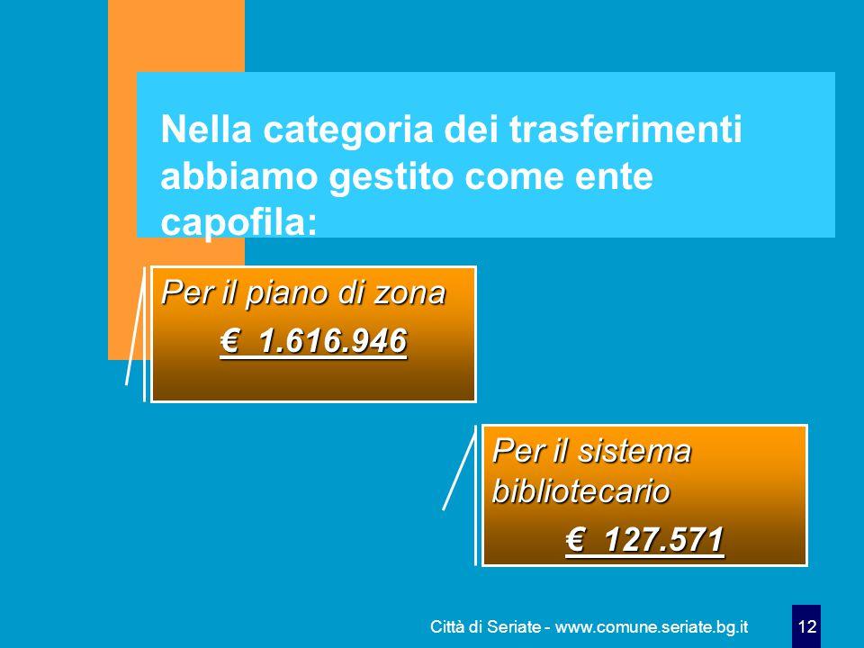 Città di Seriate - www.comune.seriate.bg.it 12 Nella categoria dei trasferimenti abbiamo gestito come ente capofila: Per il piano di zona € 1.616.946 Per il sistema bibliotecario € 127.571