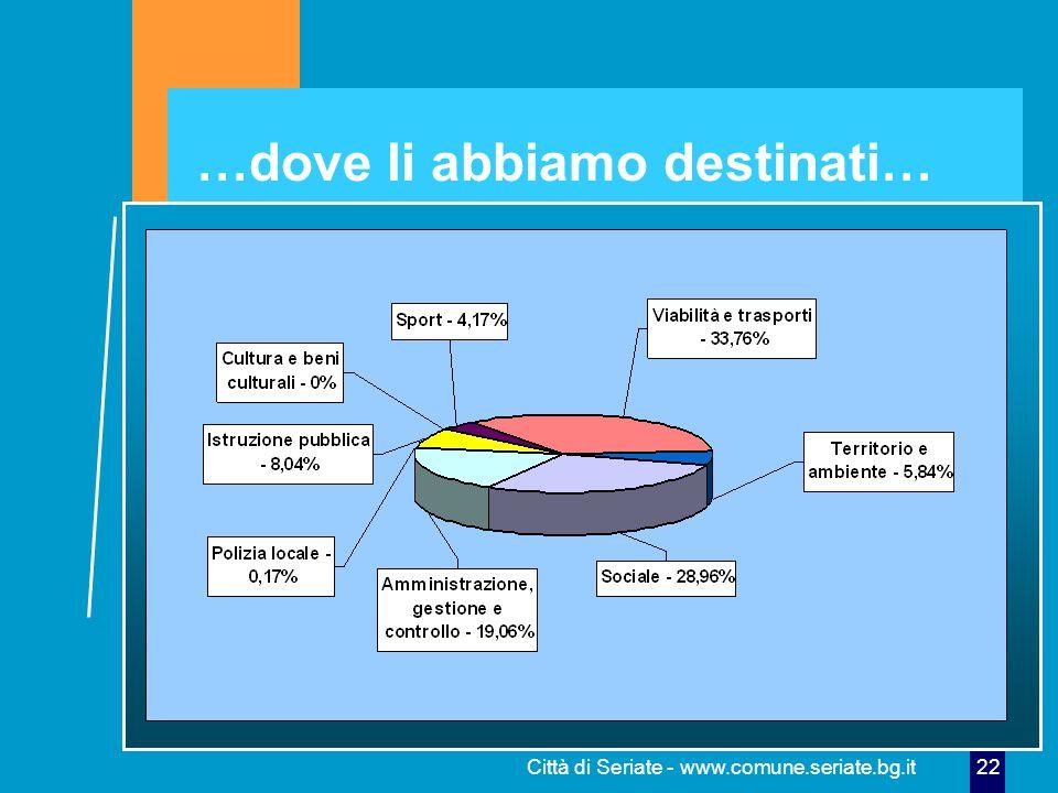 Città di Seriate - www.comune.seriate.bg.it 22 …dove li abbiamo destinati…
