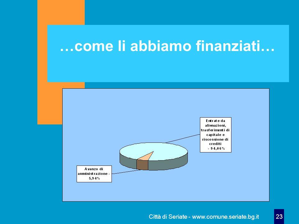 Città di Seriate - www.comune.seriate.bg.it 23 …come li abbiamo finanziati…