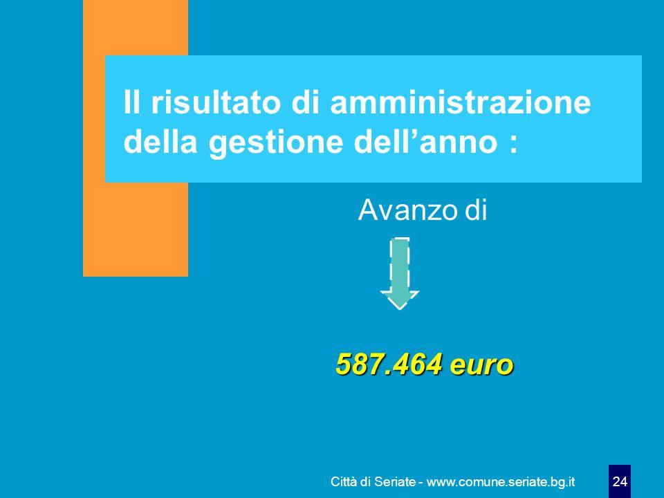 Città di Seriate - www.comune.seriate.bg.it 24 Il risultato di amministrazione della gestione dell'anno : Avanzo di 587.464 euro