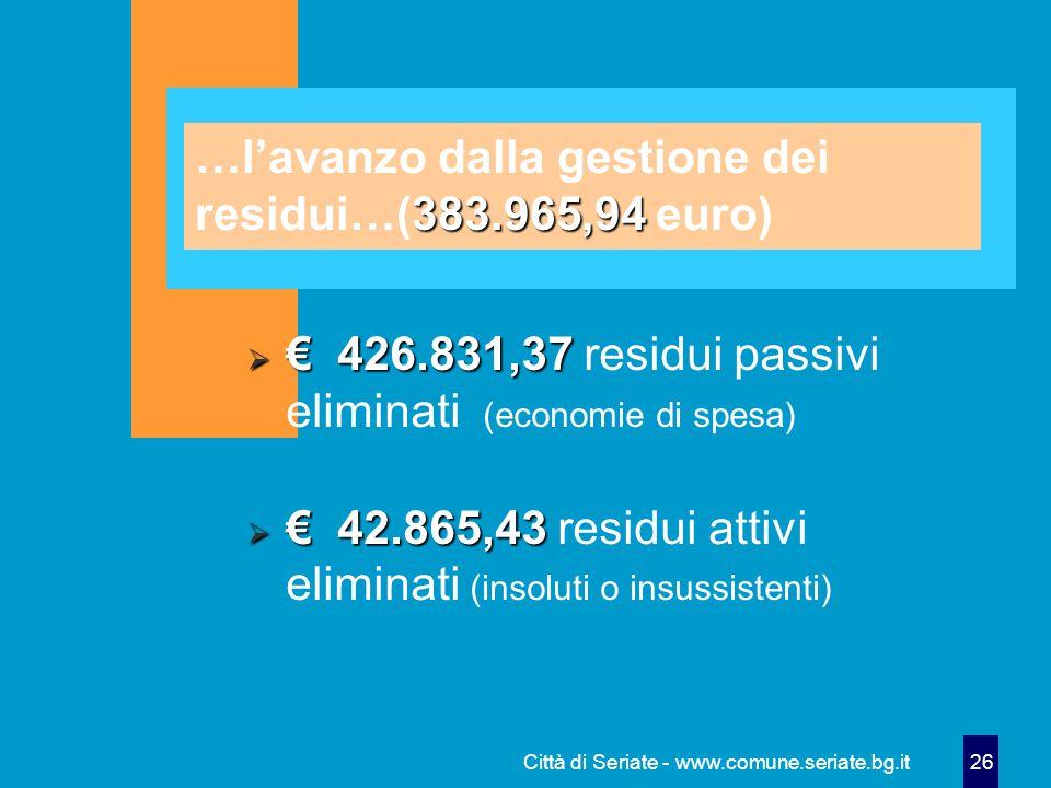 Città di Seriate - www.comune.seriate.bg.it 26 383.965,94 …l'avanzo dalla gestione dei residui…(383.965,94 euro)  € 426.831,37  € 426.831,37 residui passivi eliminati (economie di spesa)  € 42.865,43  € 42.865,43 residui attivi eliminati (insoluti o insussistenti)
