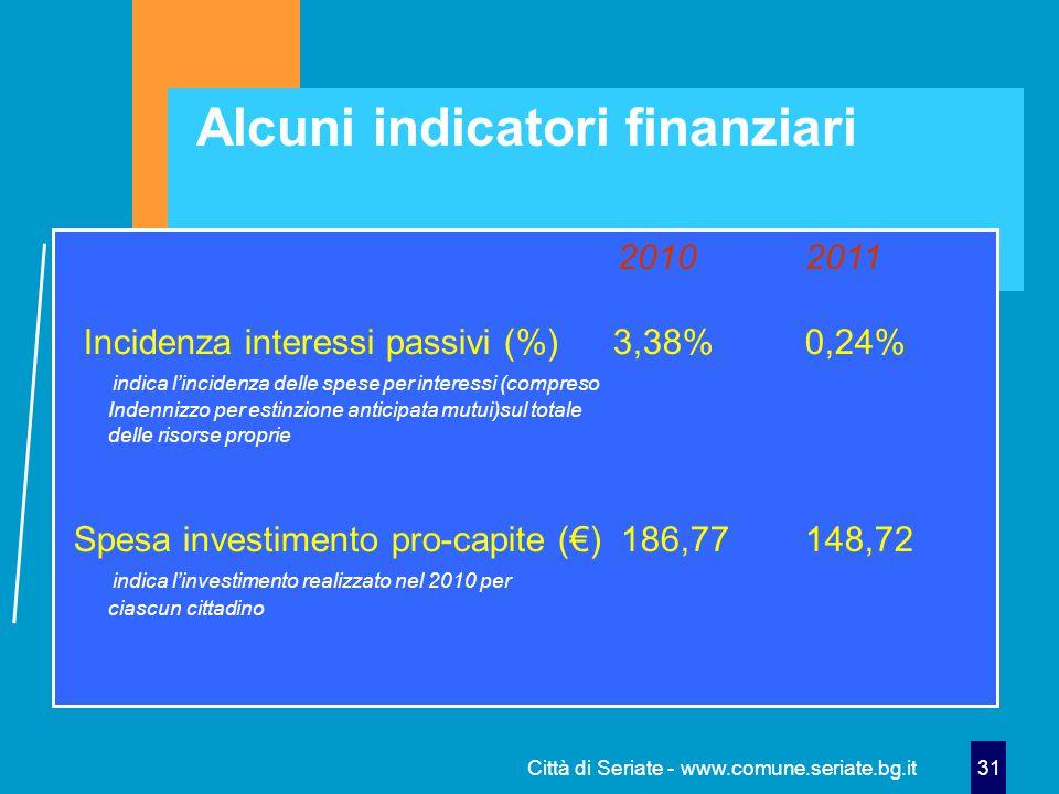 Città di Seriate - www.comune.seriate.bg.it 31 Alcuni indicatori finanziari 20102011 Incidenza interessi passivi (%) 3,38%0,24% indica l'incidenza delle spese per interessi (compreso Indennizzo per estinzione anticipata mutui)sul totale delle risorse proprie Spesa investimento pro-capite (€) 186,77148,72 indica l'investimento realizzato nel 2010 per ciascun cittadino