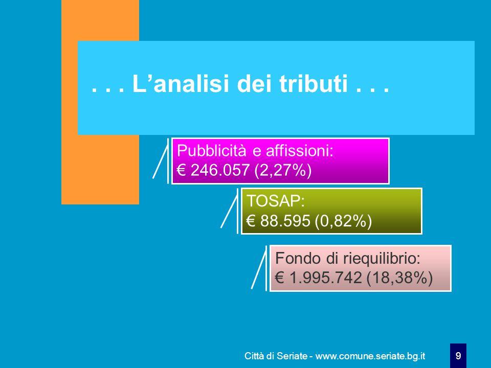 Città di Seriate - www.comune.seriate.bg.it 9... L'analisi dei tributi...