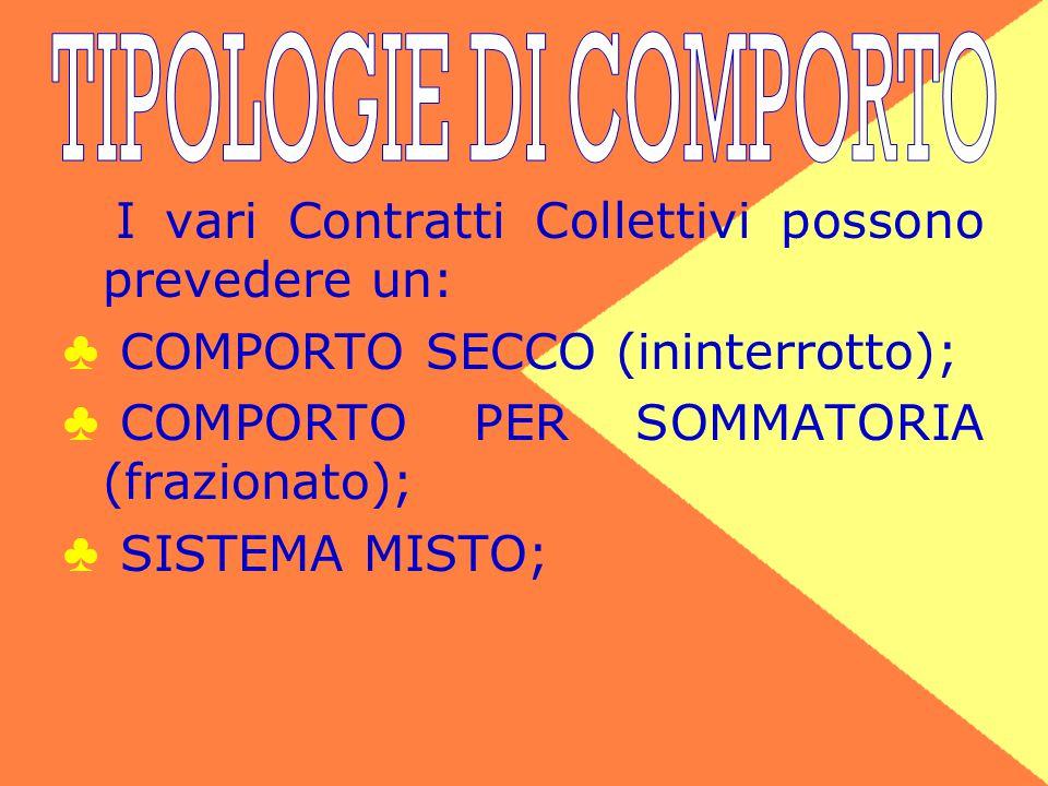 I vari Contratti Collettivi possono prevedere un: ♣ COMPORTO SECCO (ininterrotto); ♣ COMPORTO PER SOMMATORIA (frazionato); ♣ SISTEMA MISTO;