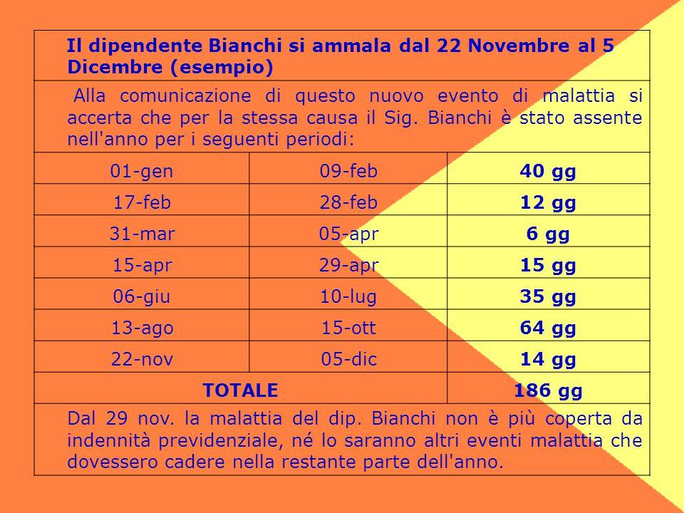 Il dipendente Bianchi si ammala dal 22 Novembre al 5 Dicembre (esempio) Alla comunicazione di questo nuovo evento di malattia si accerta che per la stessa causa il Sig.