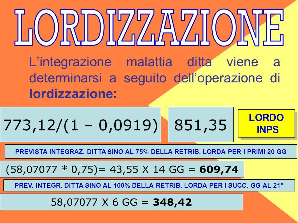L'integrazione malattia ditta viene a determinarsi a seguito dell'operazione di lordizzazione: LORDO INPS LORDO INPS 773,12/(1 – 0,0919)851,35 PREVISTA INTEGRAZ.