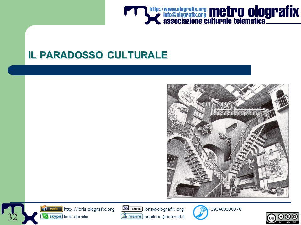 32 IL PARADOSSO CULTURALE http://loris.olografix.org loris@olografix.org +393483530378 loris.demilio snailone@hotmail.it