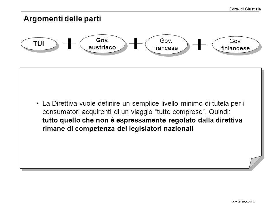 Sara d'Urso 2005 Argomenti delle parti TUI La Direttiva vuole definire un semplice livello minimo di tutela per i consumatori acquirenti di un viaggio