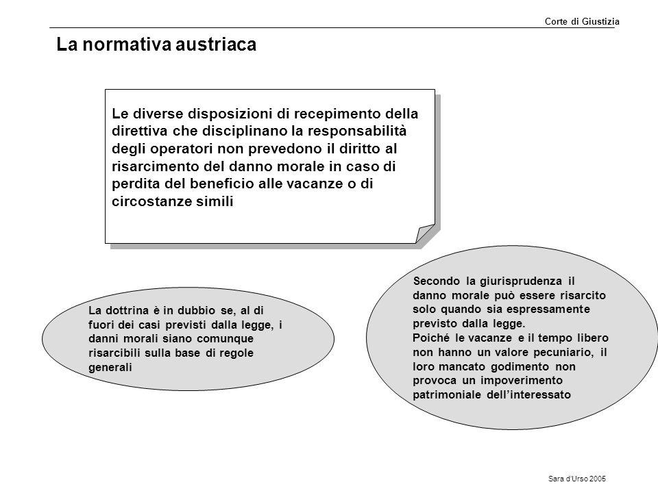 Sara d'Urso 2005 La normativa austriaca La dottrina è in dubbio se, al di fuori dei casi previsti dalla legge, i danni morali siano comunque risarcibi