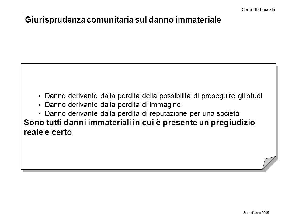 Sara d'Urso 2005 Giurisprudenza comunitaria sul danno immateriale Danno derivante dalla perdita della possibilità di proseguire gli studi Danno deriva