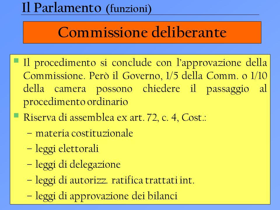 Commissione deliberante  Il procedimento si conclude con l'approvazione della Commissione. Però il Governo, 1/5 della Comm. o 1/10 della camera posso