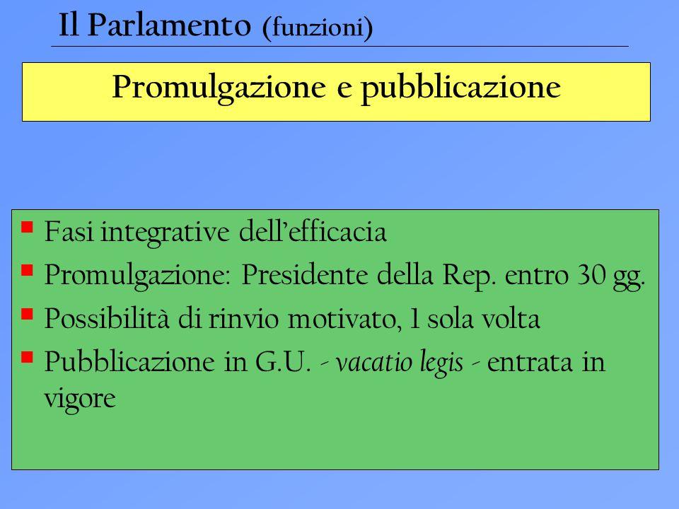 Promulgazione e pubblicazione  Fasi integrative dell'efficacia  Promulgazione: Presidente della Rep. entro 30 gg.  Possibilità di rinvio motivato,