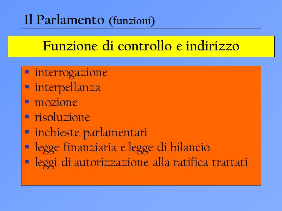 Funzione di controllo e indirizzo  interrogazione  interpellanza  mozione  risoluzione  inchieste parlamentari  legge finanziaria e legge di bil