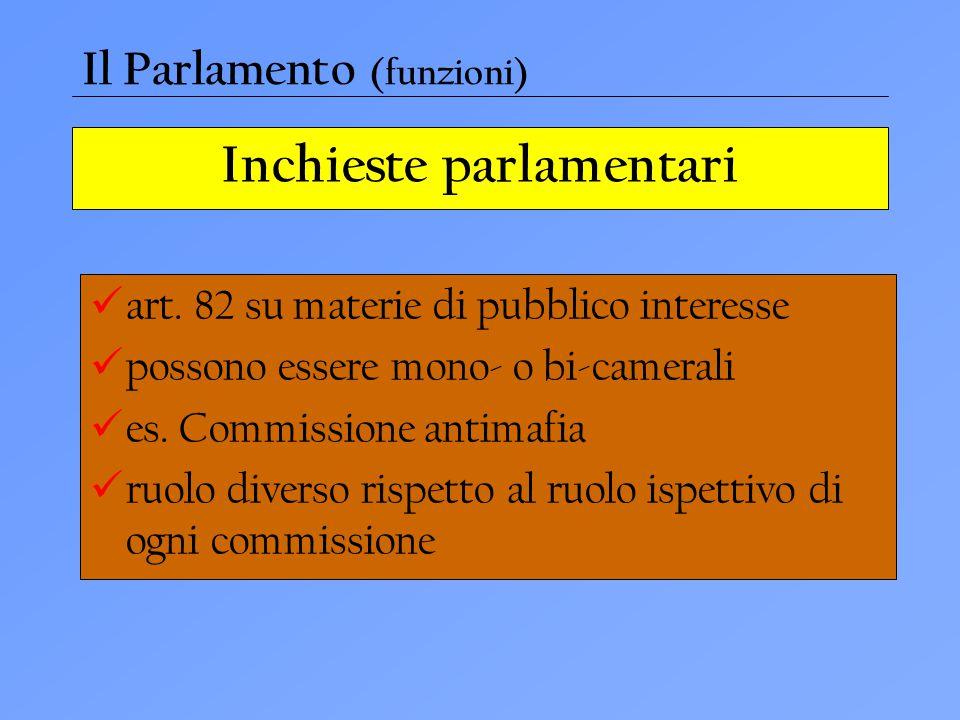 Inchieste parlamentari art. 82 su materie di pubblico interesse possono essere mono- o bi-camerali es. Commissione antimafia ruolo diverso rispetto al