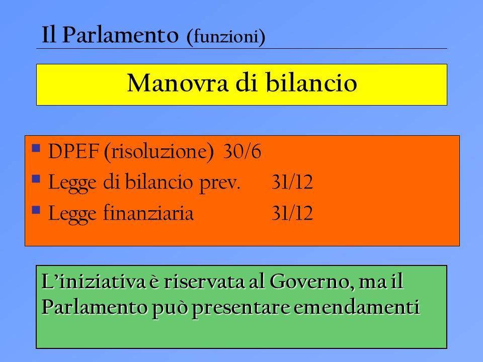 Manovra di bilancio  DPEF (risoluzione)30/6  Legge di bilancio prev.31/12  Legge finanziaria31/12 L'iniziativa è riservata al Governo, ma il Parlam