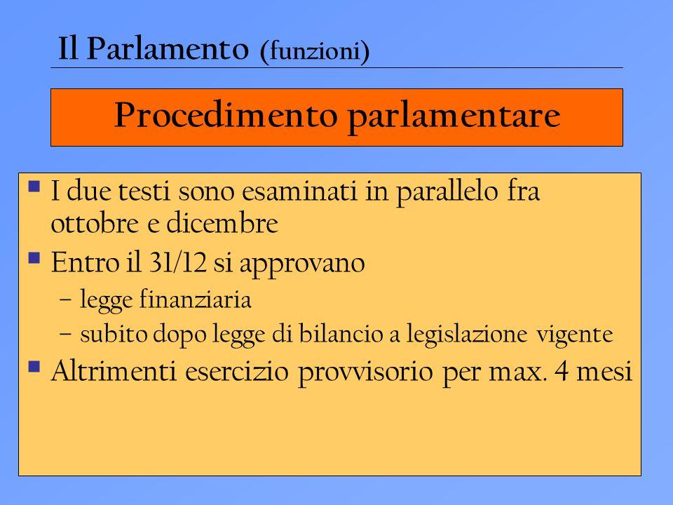Procedimento parlamentare  I due testi sono esaminati in parallelo fra ottobre e dicembre  Entro il 31/12 si approvano –legge finanziaria –subito do