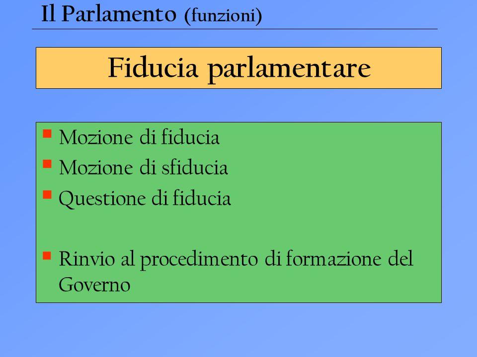 Fiducia parlamentare  Mozione di fiducia  Mozione di sfiducia  Questione di fiducia  Rinvio al procedimento di formazione del Governo Il Parlament