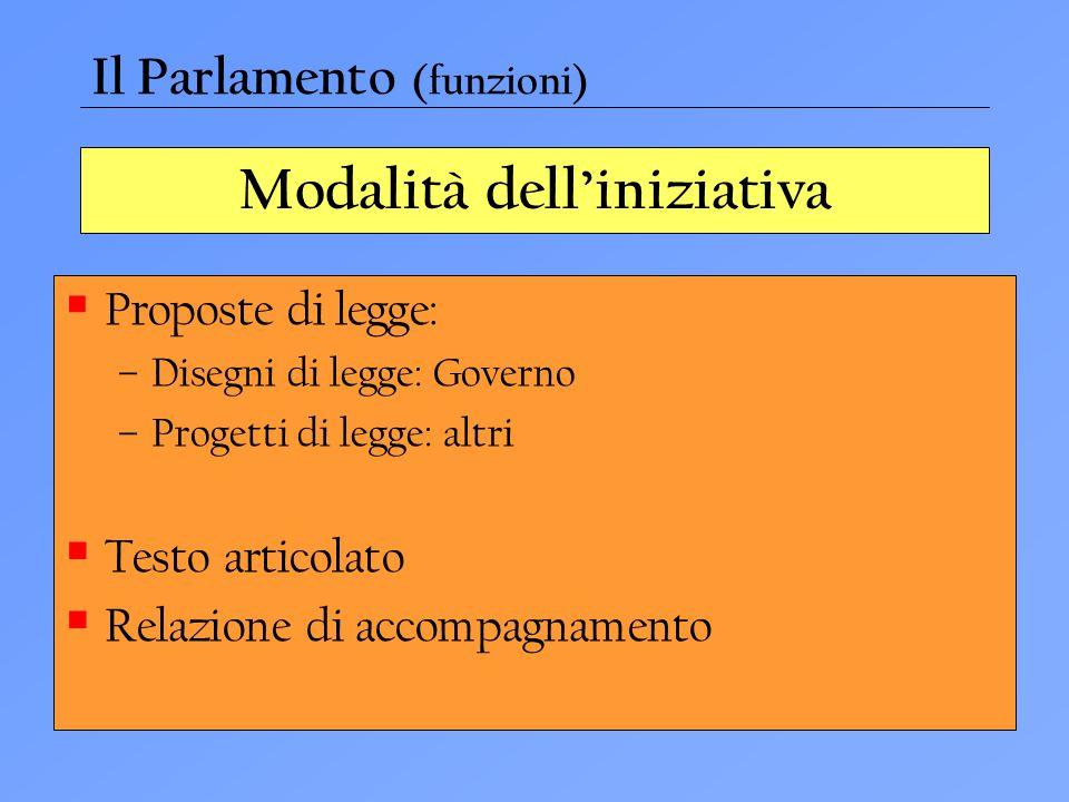 Modalità dell'iniziativa  Proposte di legge: –Disegni di legge: Governo –Progetti di legge: altri  Testo articolato  Relazione di accompagnamento I
