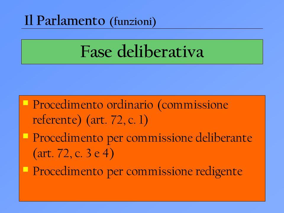 Fase deliberativa  Procedimento ordinario (commissione referente) (art. 72, c. 1)  Procedimento per commissione deliberante (art. 72, c. 3 e 4)  Pr