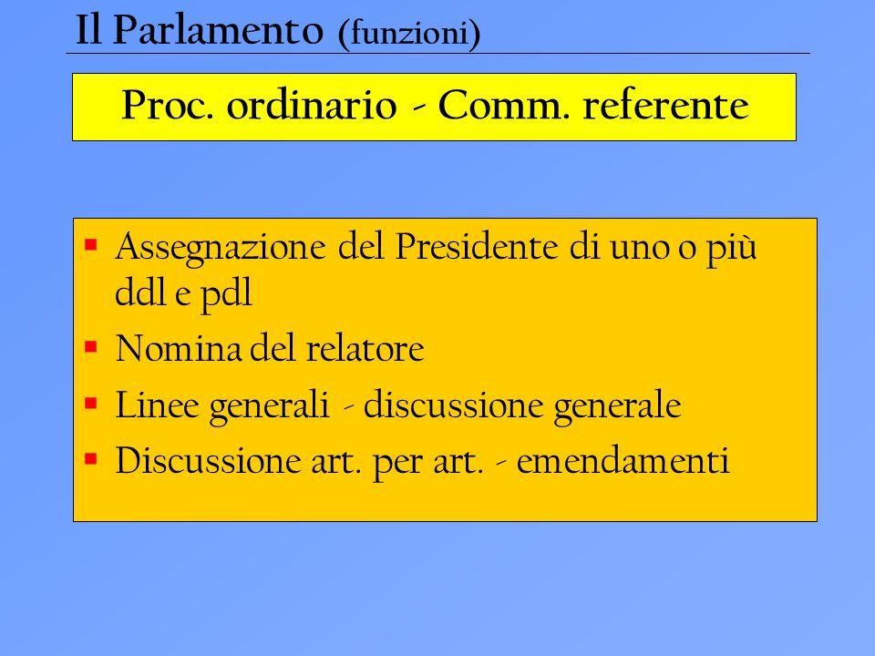 Proc. ordinario - Comm. referente  Assegnazione del Presidente di uno o più ddl e pdl  Nomina del relatore  Linee generali - discussione generale 