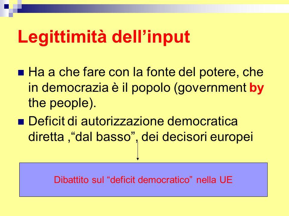 Legittimità dell'input Ha a che fare con la fonte del potere, che in democrazia è il popolo (government by the people).