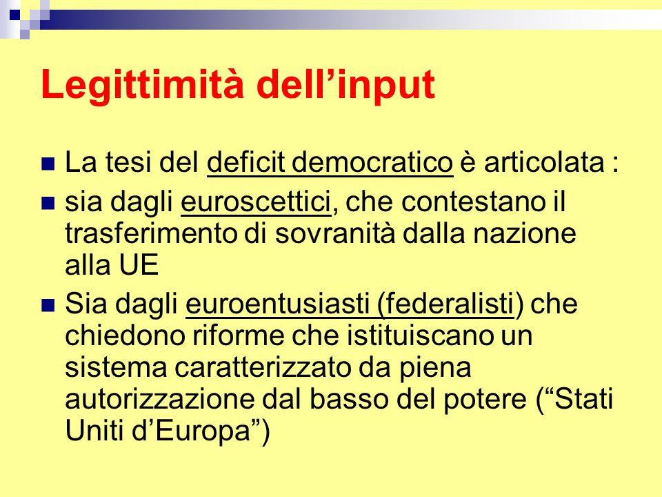 Legittimità dell'input La tesi del deficit democratico è articolata : sia dagli euroscettici, che contestano il trasferimento di sovranità dalla nazione alla UE Sia dagli euroentusiasti (federalisti) che chiedono riforme che istituiscano un sistema caratterizzato da piena autorizzazione dal basso del potere ( Stati Uniti d'Europa )