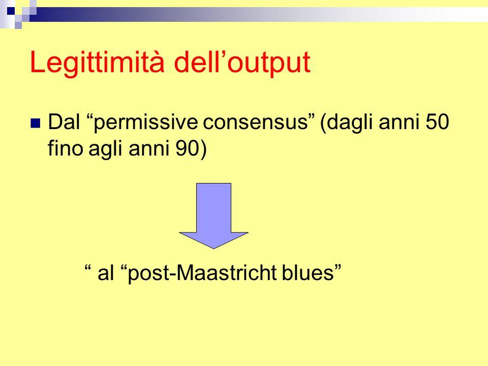 Legittimità dell'output Dal permissive consensus (dagli anni 50 fino agli anni 90) al post-Maastricht blues