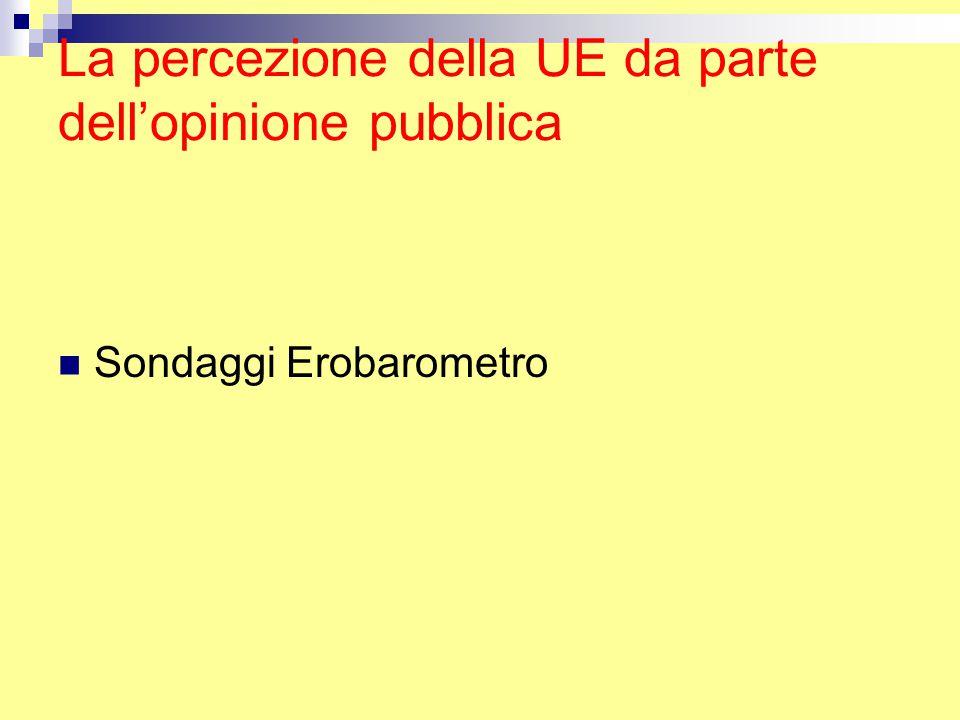 La percezione della UE da parte dell'opinione pubblica Sondaggi Erobarometro
