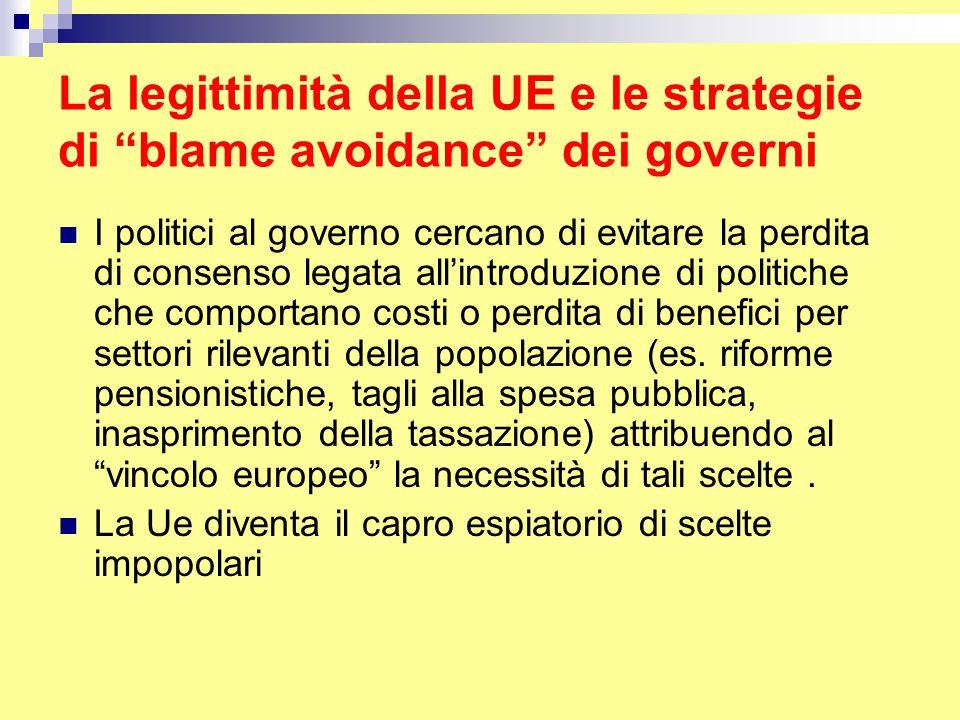 La legittimità della UE e le strategie di blame avoidance dei governi I politici al governo cercano di evitare la perdita di consenso legata all'introduzione di politiche che comportano costi o perdita di benefici per settori rilevanti della popolazione (es.