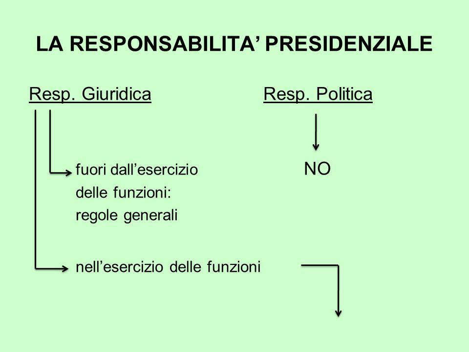 LA RESPONSABILITA' PRESIDENZIALE Resp. Giuridica Resp. Politica fuori dall'esercizio NO delle funzioni: regole generali nell'esercizio delle funzioni